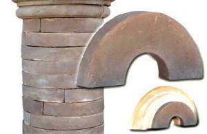 Elementi per rivestimento in cotto per colonne